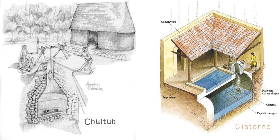 chultun+cisterna