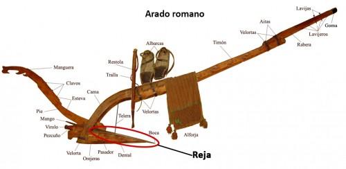 Reja_de_arado_romano_plowshare