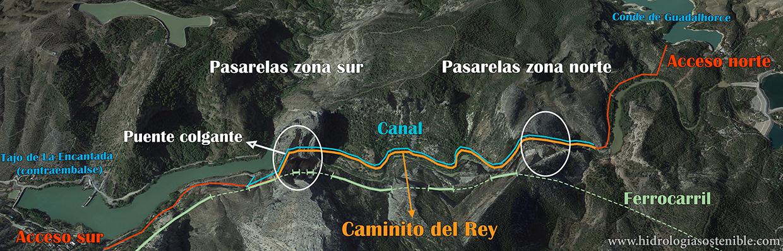 Plano descriptivo del Caminito del Rey