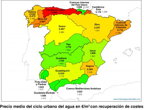España-Cuencas-Precio-Agua-Con-Recuperacion
