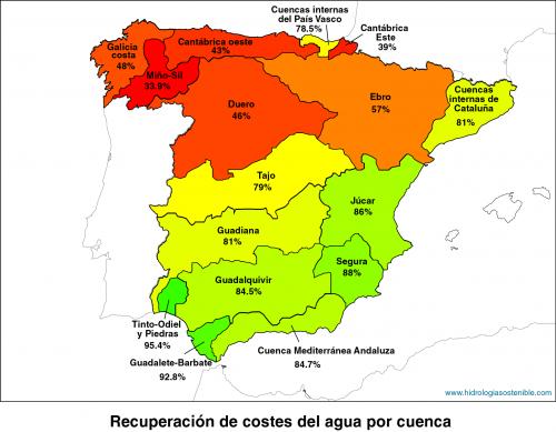 España-Cuencas-Resuperacion-Costes