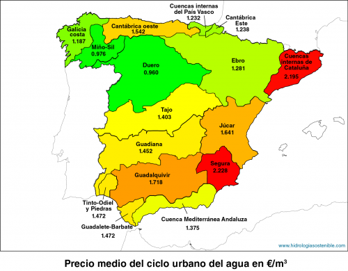 Precio-Ciclo-Urbano-Agua-por-cuenca