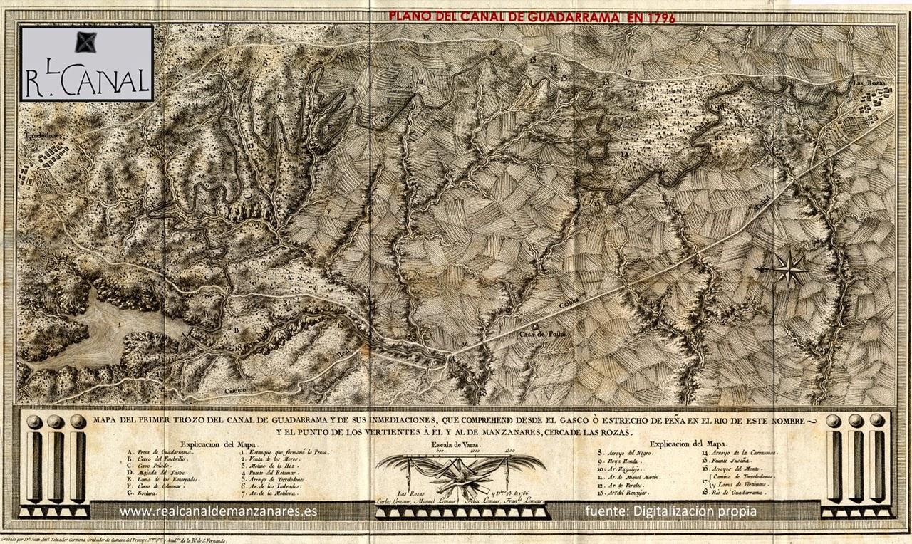 Mapa-Real canal de Guadarrama