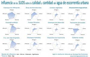 propiedades-SUDS copia