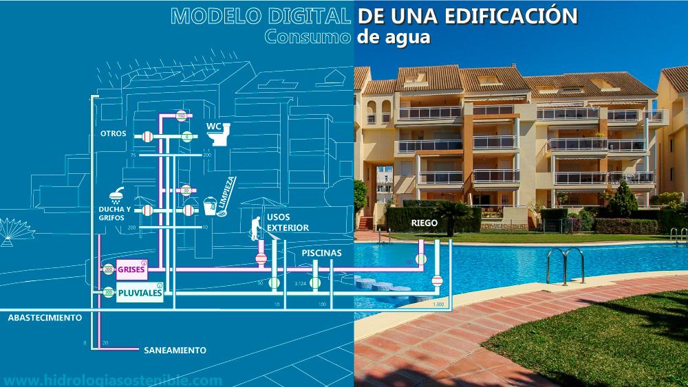 Edificio-digital